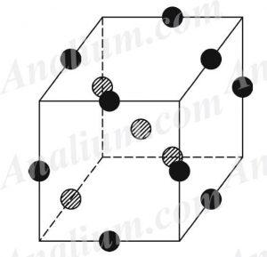 طراحی باکس-بنکن (Box-Behnken)-طراحی سطح پاسخ- طراحی آزمایش- آنالیوم